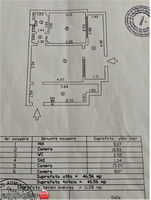 Ap. 2 camere(spatiu comercial),zona Viziru 1,parter